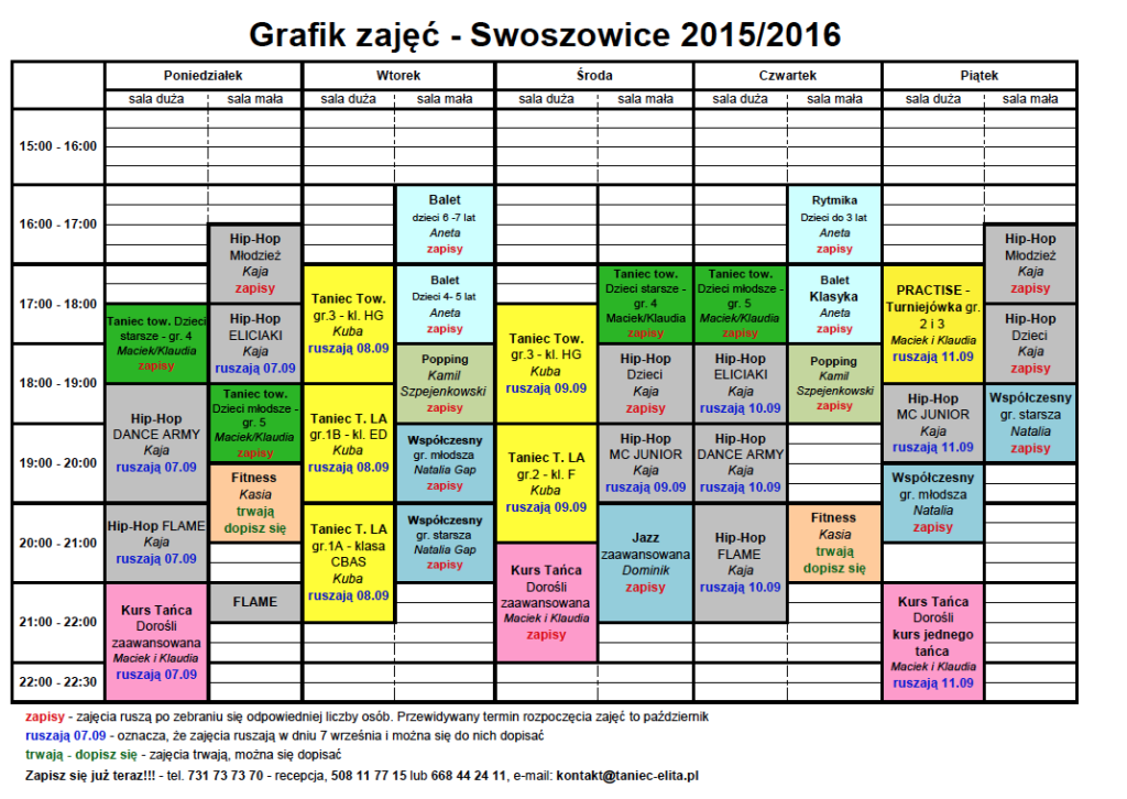 Grafik Swoszowice